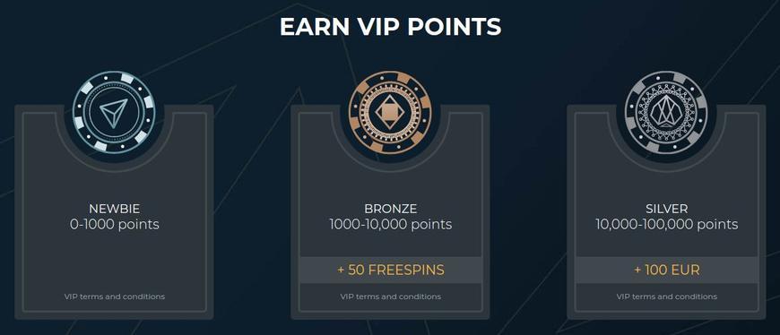Casino4U VIP-program